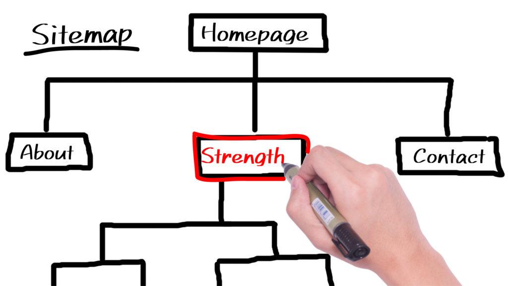 集客・採用を向上させる本物のホームページの作り方とは?